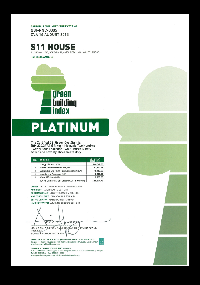 S11 House Green Cost